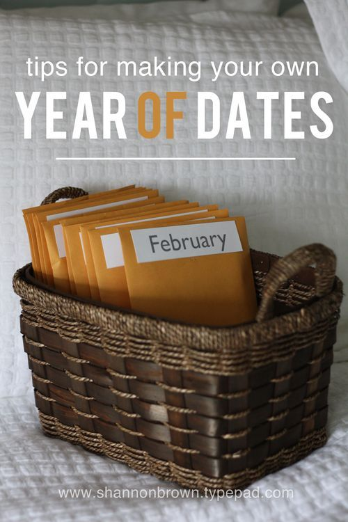 Year of dates