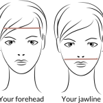 Finding Your Face Shape